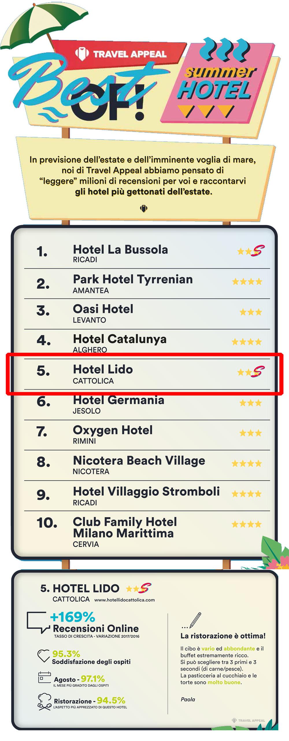 Hotel Cattolica 3 stelle: albergo sul mare con piscina | Hotel Lido